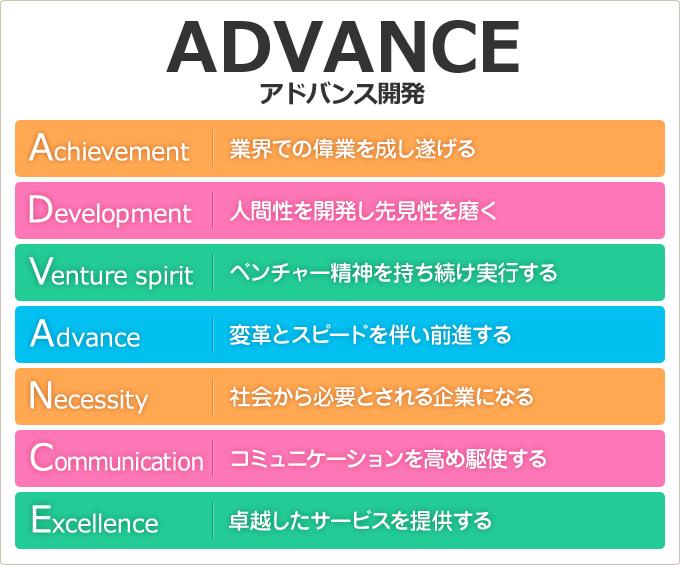 アドバンス開発が掲げる7つの企業理念
