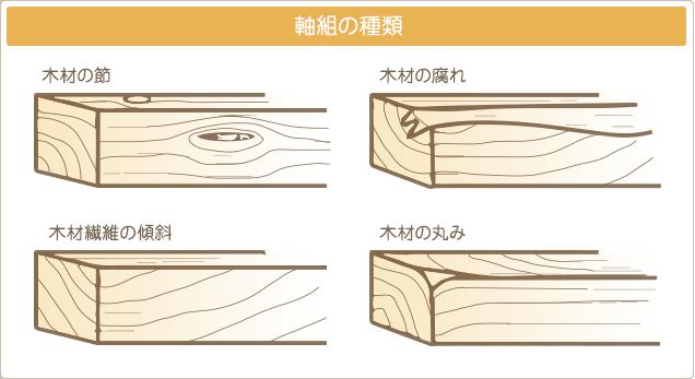 木材の材料としての強度は?柱の太さに決まりはあるの?